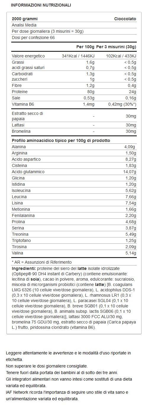 Yamamoto Nutrition Hydro Razan Suplemento Alimenticio - 2000 gr: Amazon.es: Salud y cuidado personal