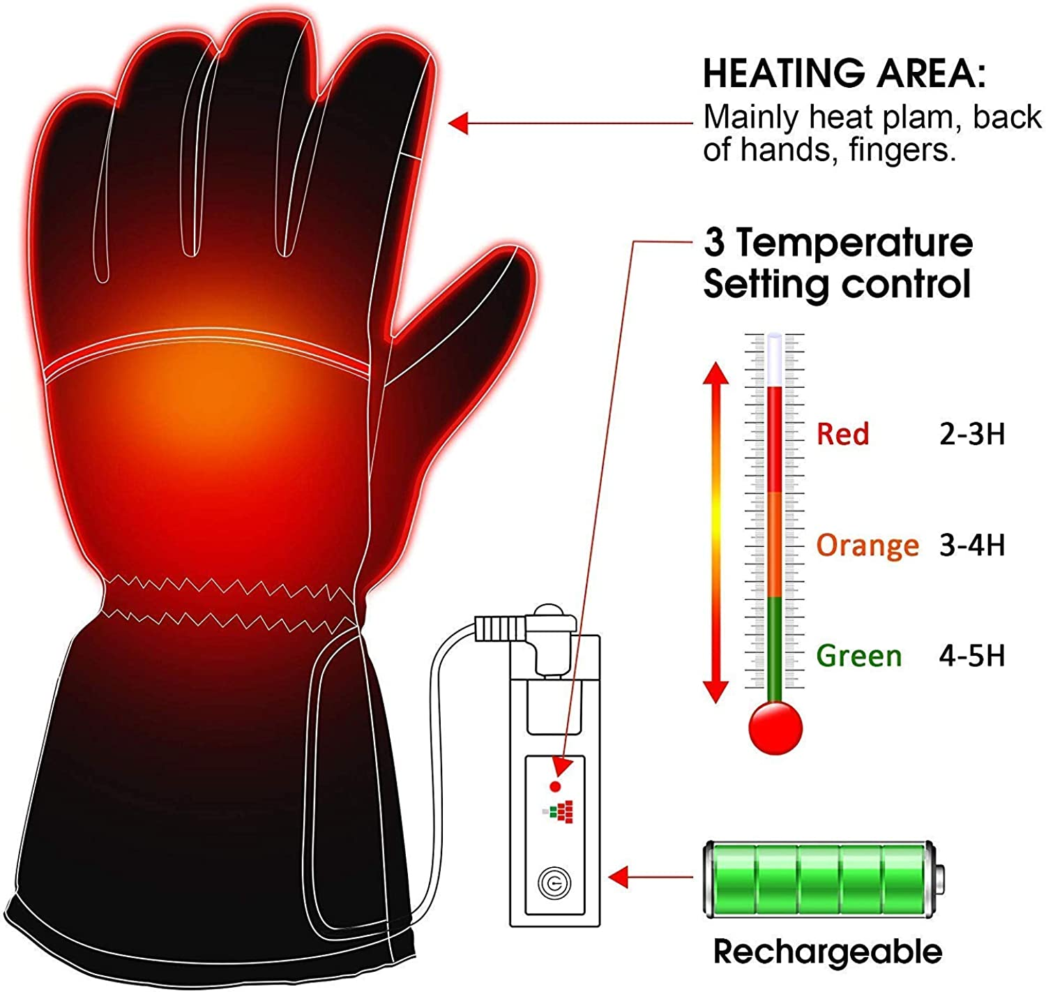 100/% Safety Rechargeable Battery Powered Gloves Touch Screen Anti-Slip Napoo Winter Electric Heated Gloves Unisex