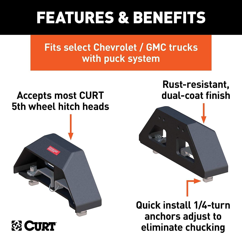 CURT 16029 Fifth Wheel Trailer Hitch Leg Kit 25000 Gross Trailer Weight Fits Chevrolet//GMC Models w//Puck System Fifth Wheel Trailer Hitch Leg Kit