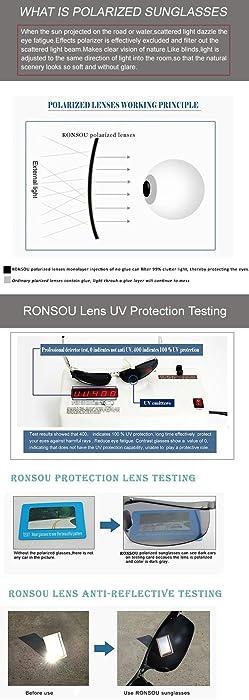 ef7b9ce79c ... Ronsou Men Sport Al-Mg Polarized Sunglasses Unbreakable For Driving  Cycling Fishing Golf ...