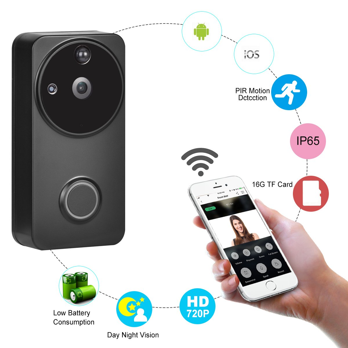 Akpote Video Doorbell,Smart WIFI Camera 720P HD 166ﹾ Lens with 6 LED Night Vision Wireless Visual Doorbell IP65 Real-Time Two-way Audio PIR Motion Detection for IOS and Android with 16G TF Card(Black)
