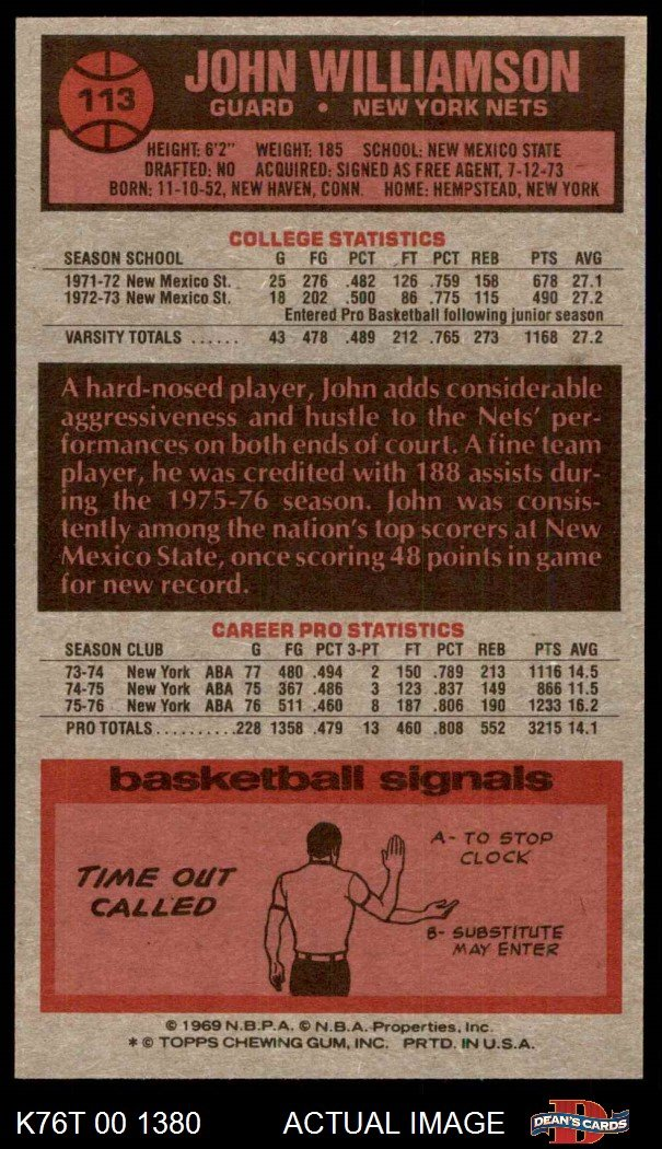 EX Nets New Mexico St Basketball Card 1976 Topps # 113 John Williamson New York Nets Deans Cards 5