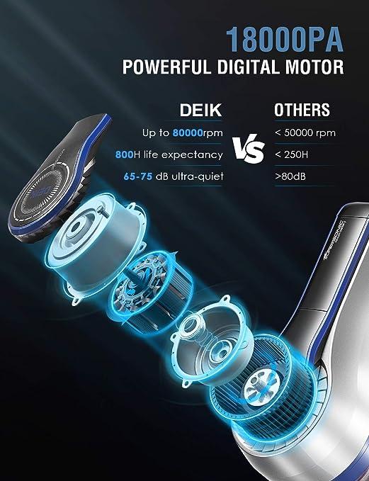 Potencia de aspiración y batería de alto rendimiento: el motor ...