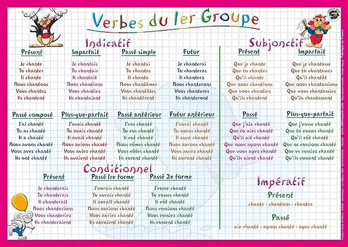 Aris Editions Set De Table J Apprends Les Verbes Du 1er Groupe Amazon Fr Cuisine Maison