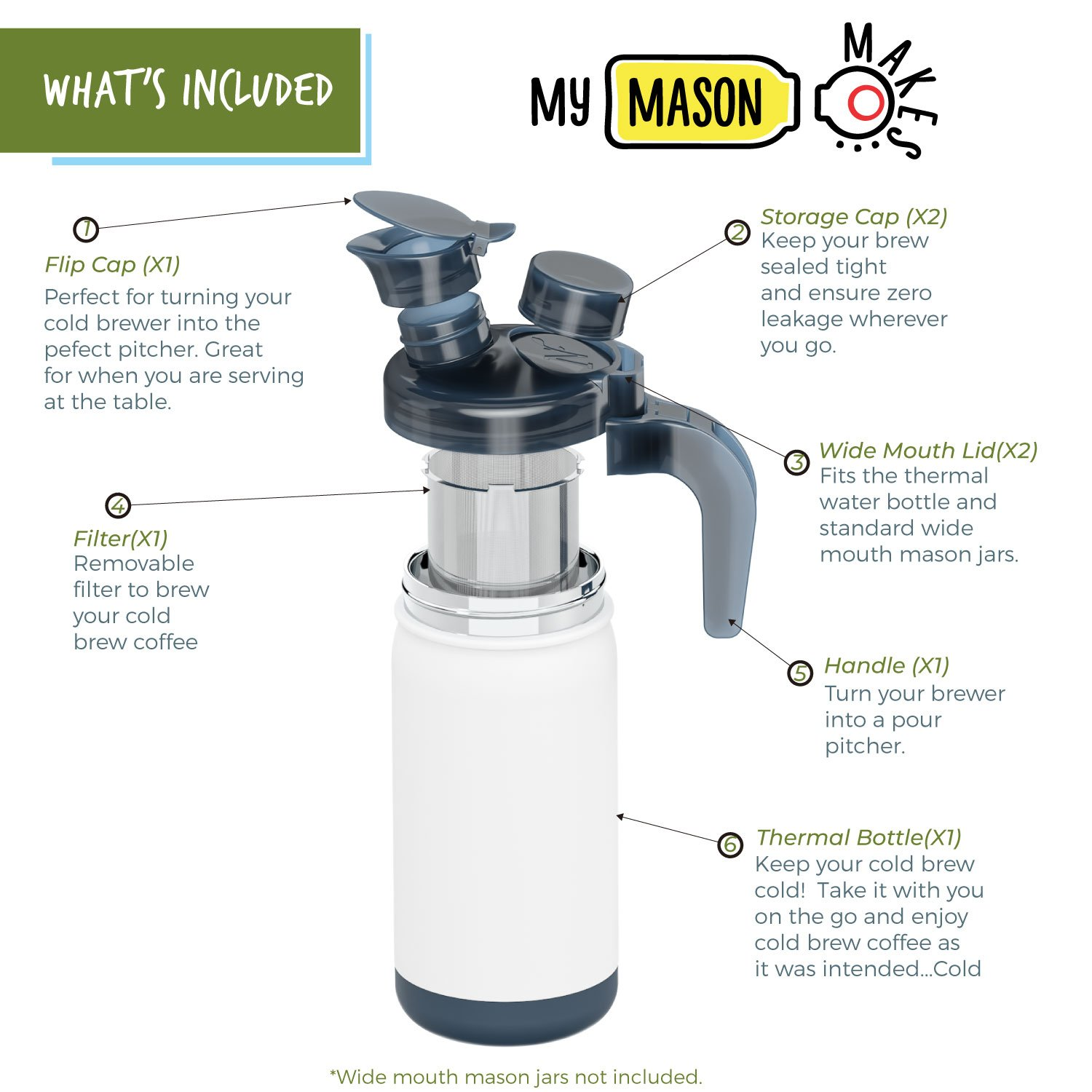 My Mason Makes - Cold Brew Coffee Maker Kit - Make Great Iced Coffee or Tea at Home - Professional Quality System with Insulated Jar to Keep Your Cold Brew Perfectly Cold by Nourished Essentials