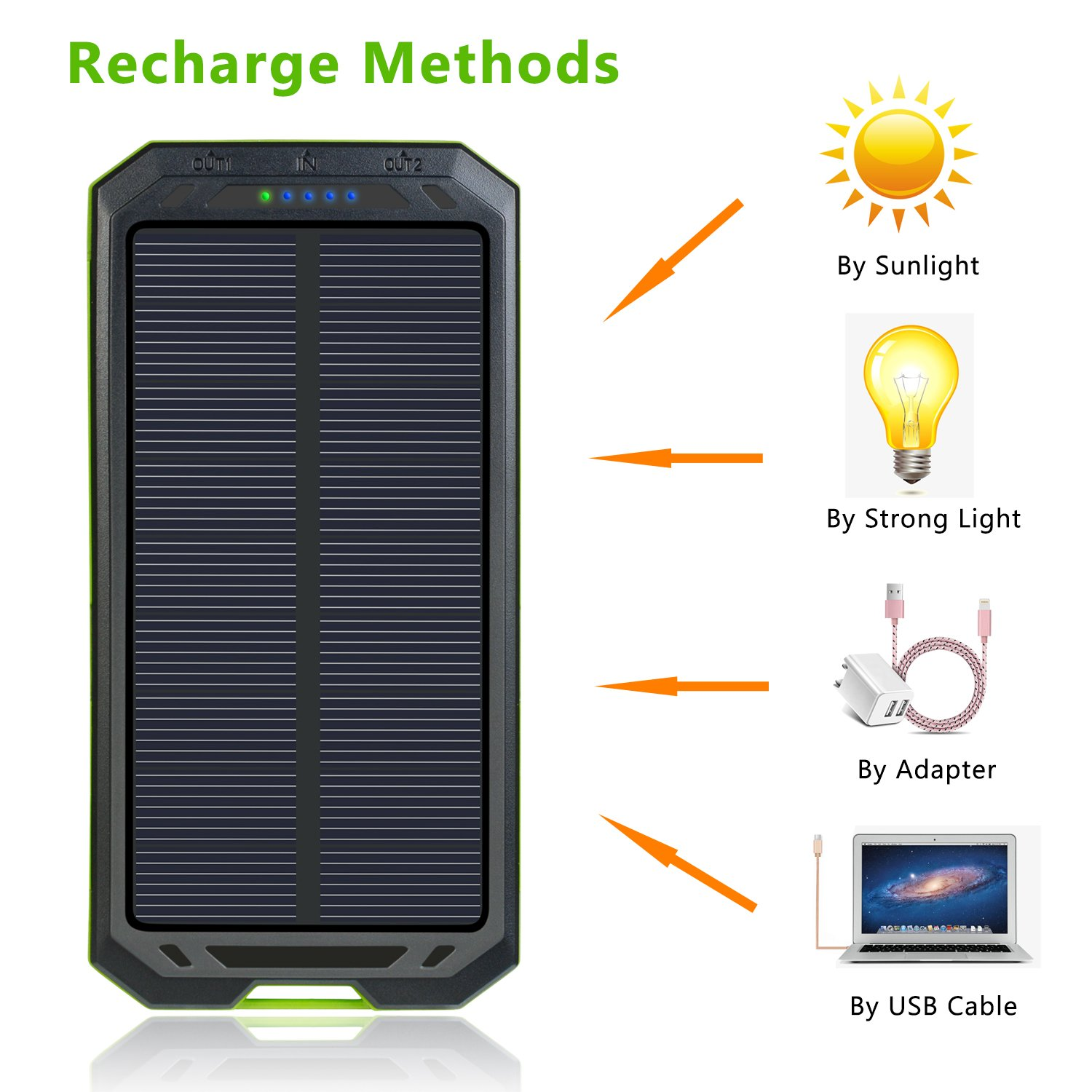 Solar Charger 12000mah Addtop Power Bank High Battery Via The Mini Usb Port On Charging Circuit Or Efficiency Portable Outdoor Cell Phone With Dual And 9 Led Light For