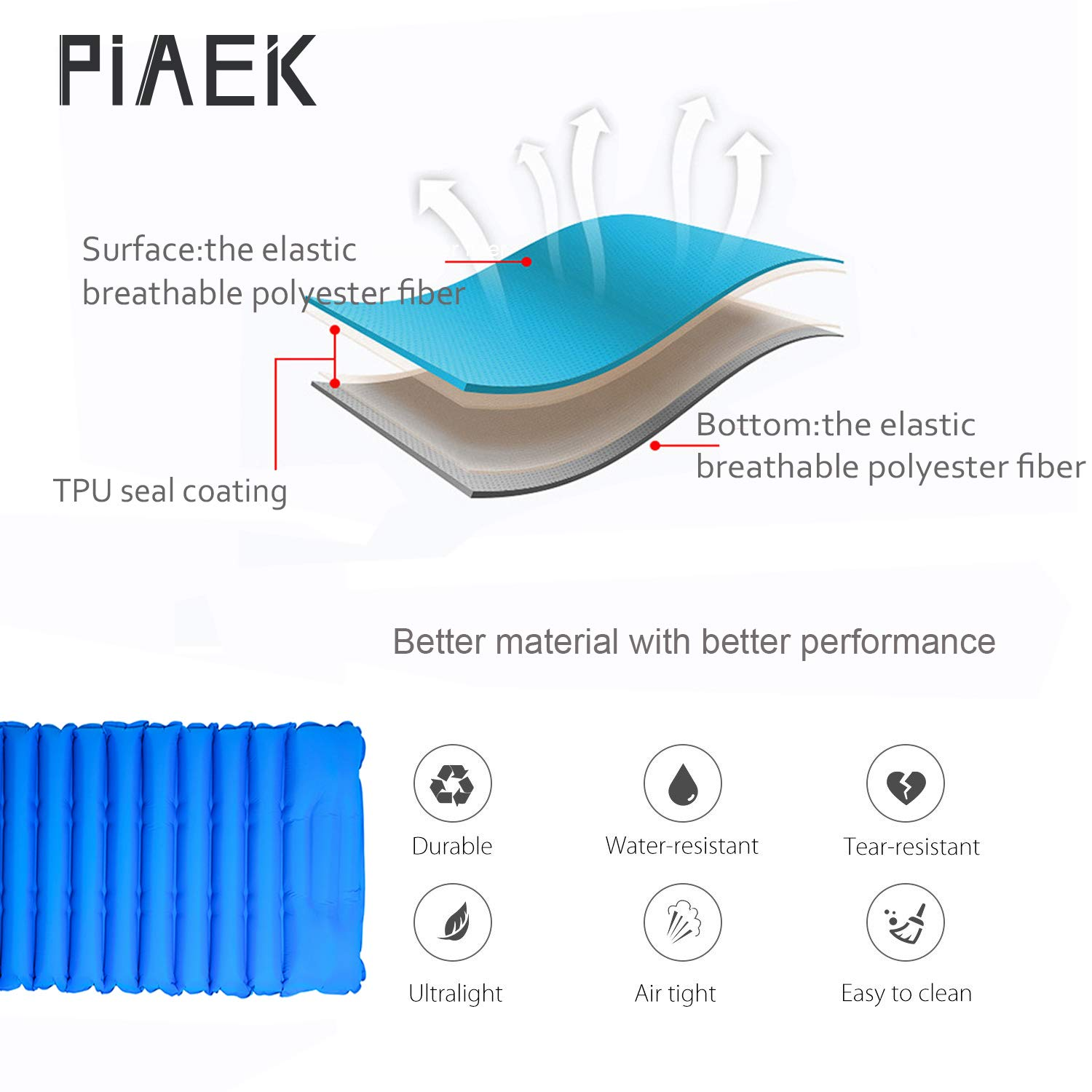 PiAEK Self Inflating Camping Mat Ultralight Inflatable Camping Mattress with Build-in Pillow,Inflatable Pool Pad,Roll Mattress for Camping,Hiking,Traveling 190x56x9cm