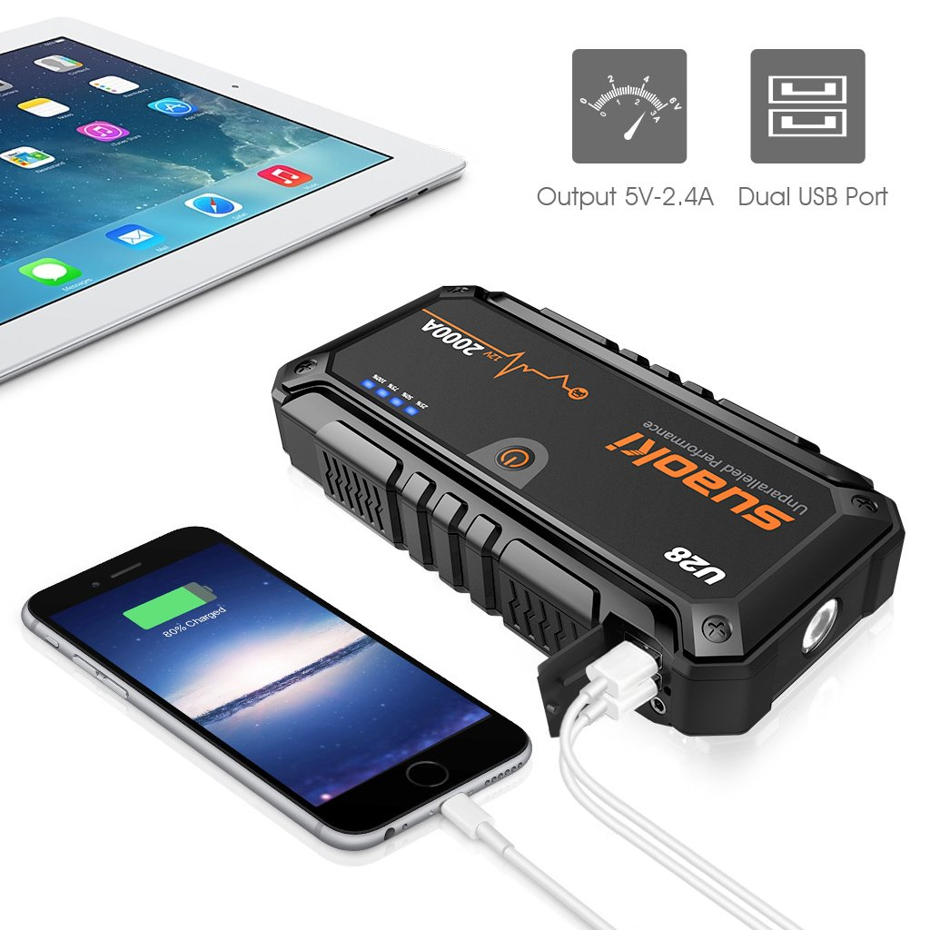 Suaoki U28 2000A Peak Jump Starter Pack (for ALL Gas or 8.0L Diesel Engines) with USB Power Bank, LED Flashlight and Smart Battery Clamps for 12V Car & Boat by SUAOKI (Image #5)