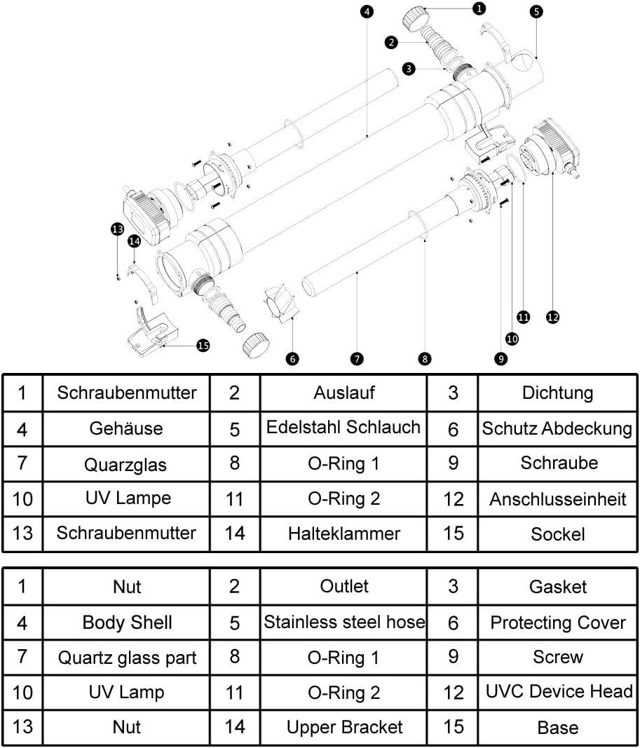 SunSun CUV-672 St/érilisateur Clarificateur INOX de bassins ou d/étang avec Lampe Rayons UV-c 72W