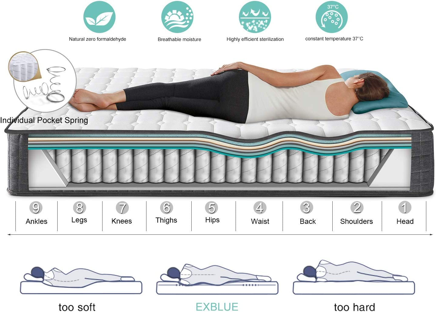 EJ Life Double Mattress - Best Mattress UK