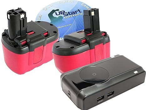 Amazon.com: Paquete de 2 baterías + cargador compatible con ...
