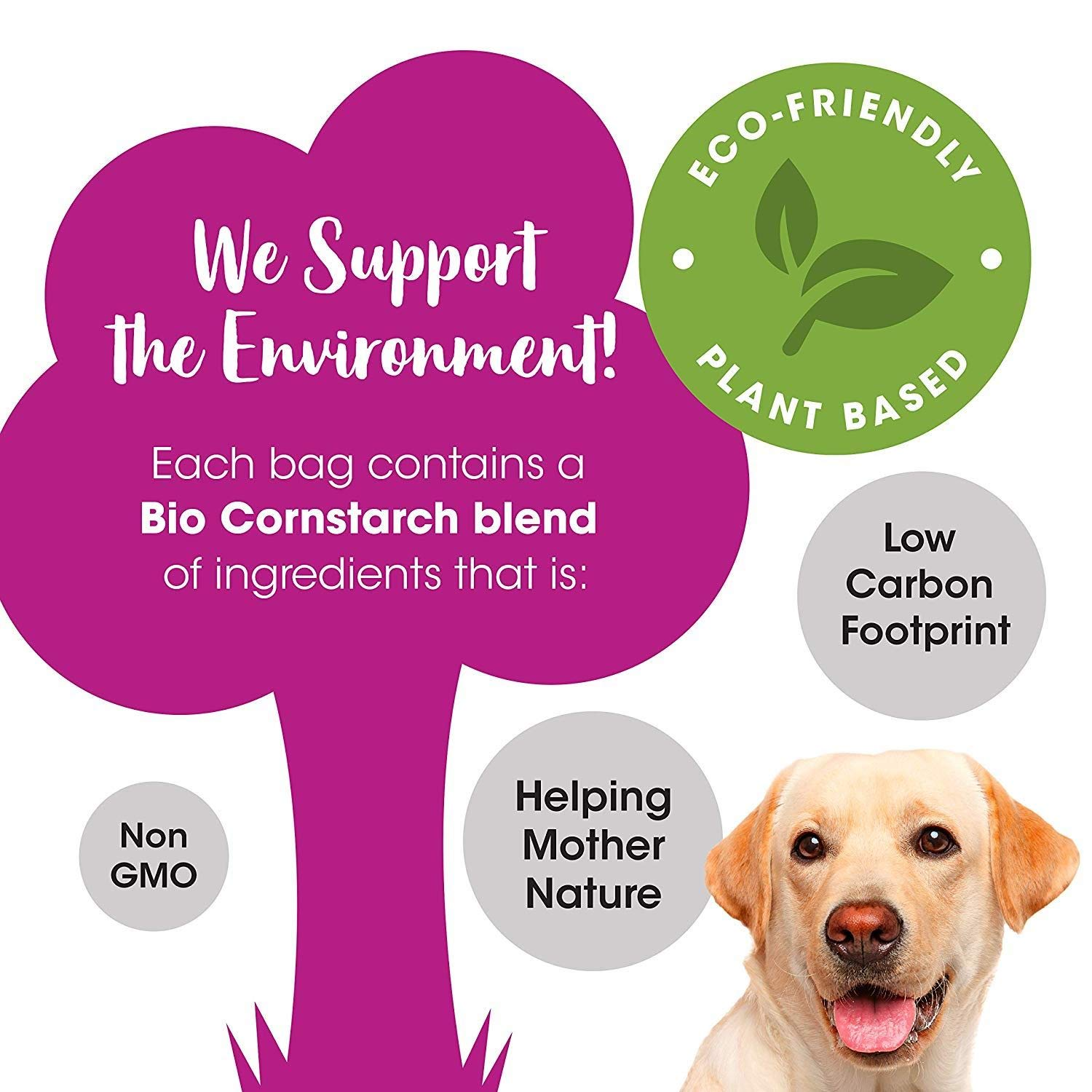 SmugPets Premium Biodegradable 120 Dog Poop Bags Extra Large /& Extra Thick Bags Easy Tie Handles Eco Friendly Unscented /& Leak Proof Waste Bags