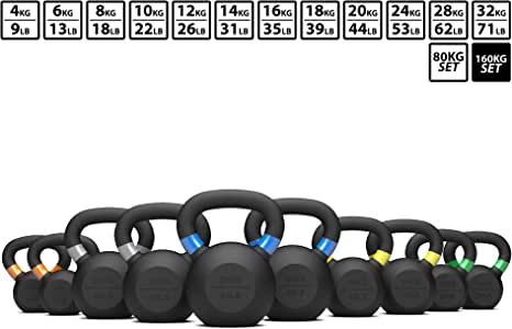 Synergee Cast Iron Kettlebell – Black Matte Kettlebell Weight - Strength, Conditioning, Crossfit, Functional Fitness