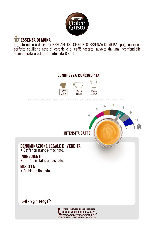 Cafea verde macinata online dating