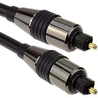 ATZ TOSLink Optical Digital Audio Cable 6mm lead w/Gold connectors 1m