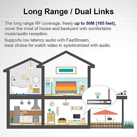 Alead Nolan TRX HD Pro Transmisor de Audio estéreo inalámbrico Bluetooth y Receptor (A2DP), de Largo Alcance, óptico, HDMI, Audio aux. Convertidor ...