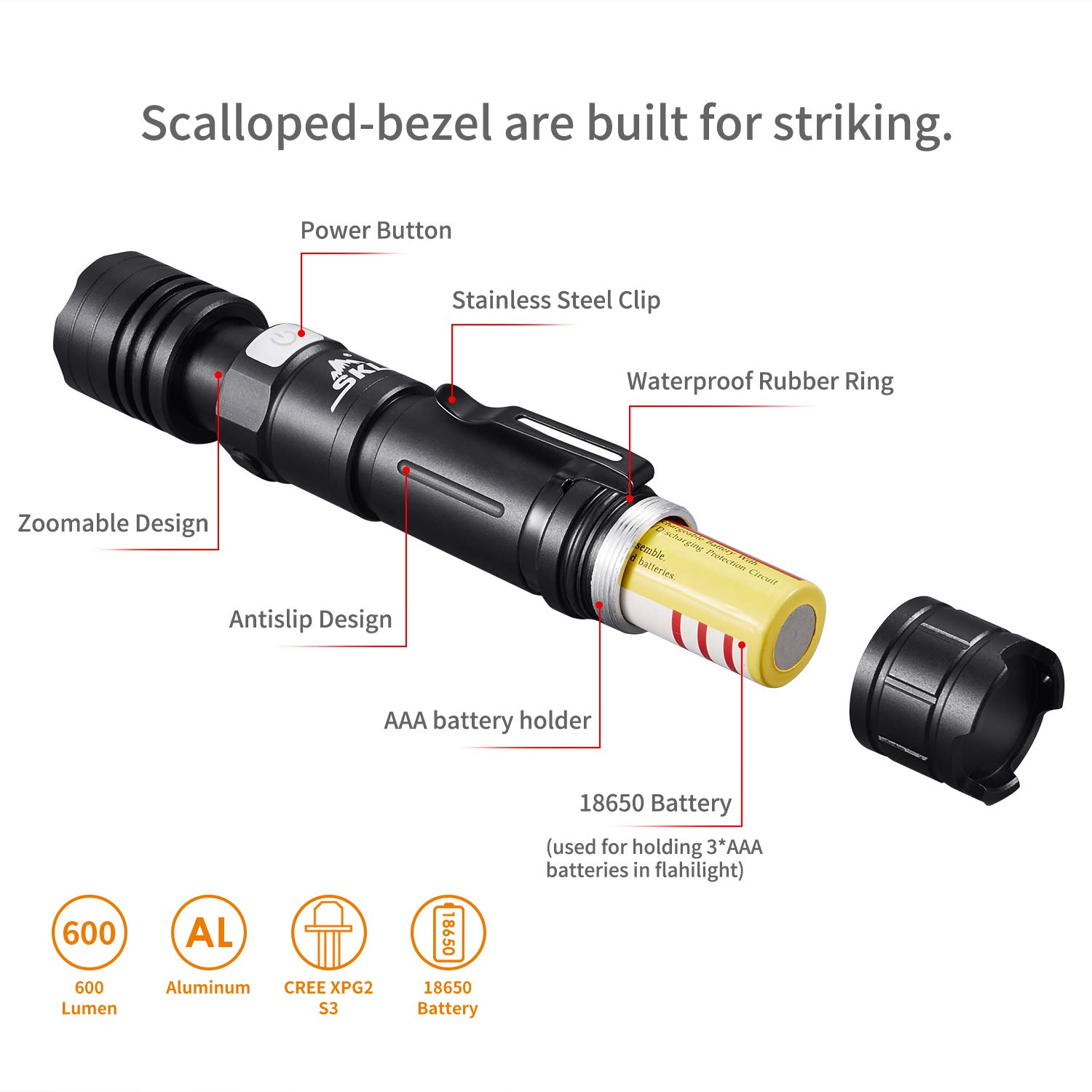 Water Resistant Flashlights High Lumens Tactical Flash light for Camping Hiking Running Portable Bright Handheld LED Flashlight with Adjustable Focus and 5 Light Modes