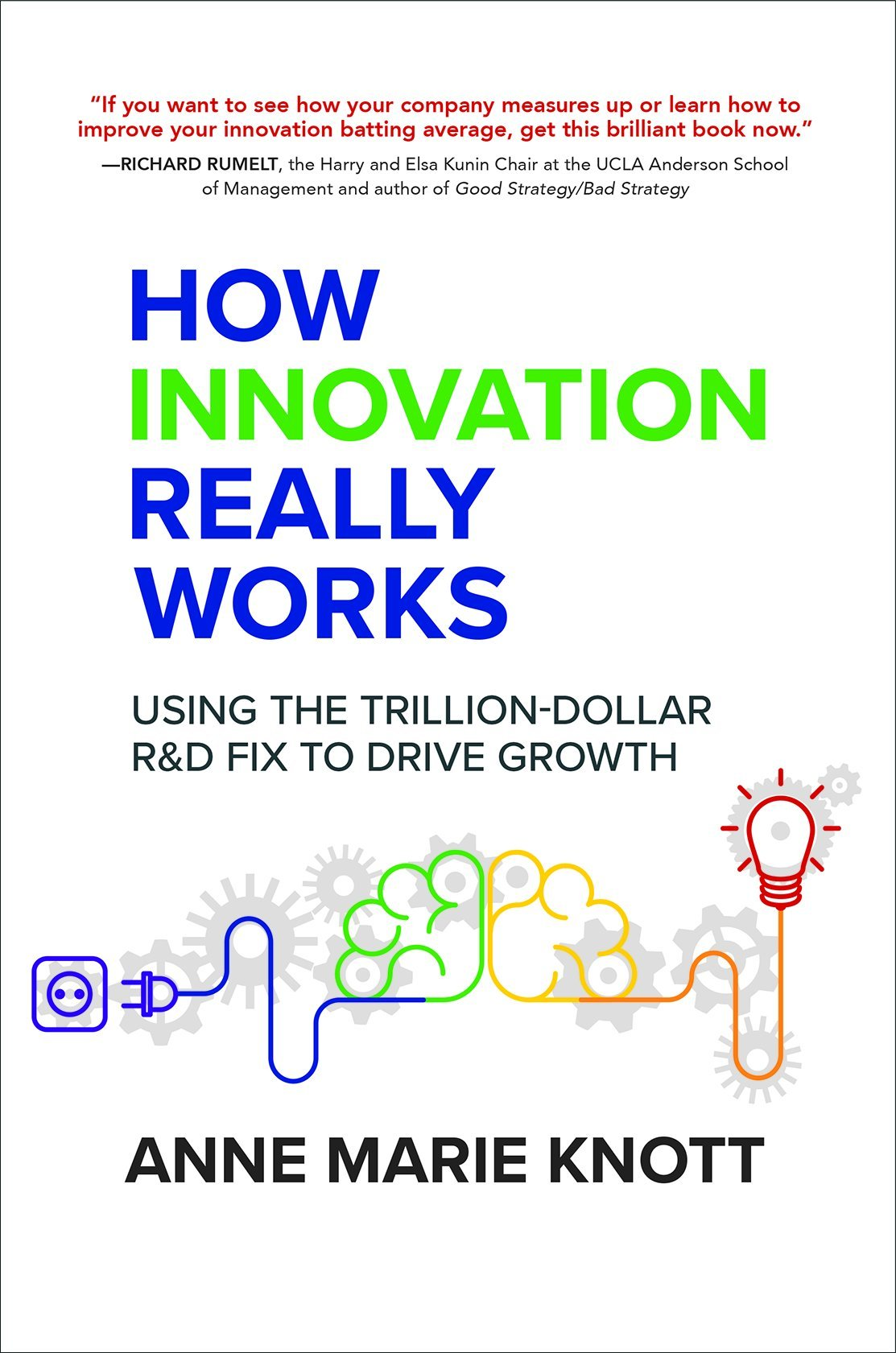 Amazon How Innovation Really Works Using The Trillion Dollar