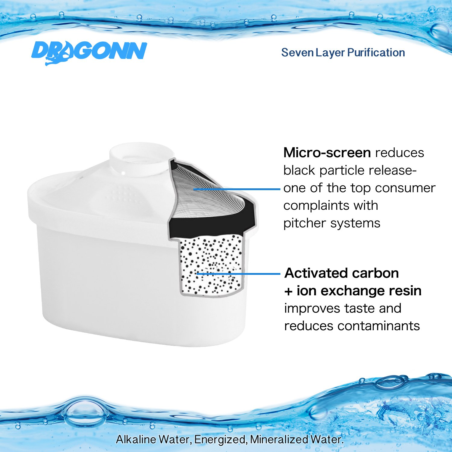 PH 8.5-9.5 Enhanced 2018 Model DAWP312 3.5 Liters Chlorine Free Filter Removes Lead Copper and More DRAGONN pH Restore Alkaline Water Pitcher 7 Stage Filteration System with LED Timer
