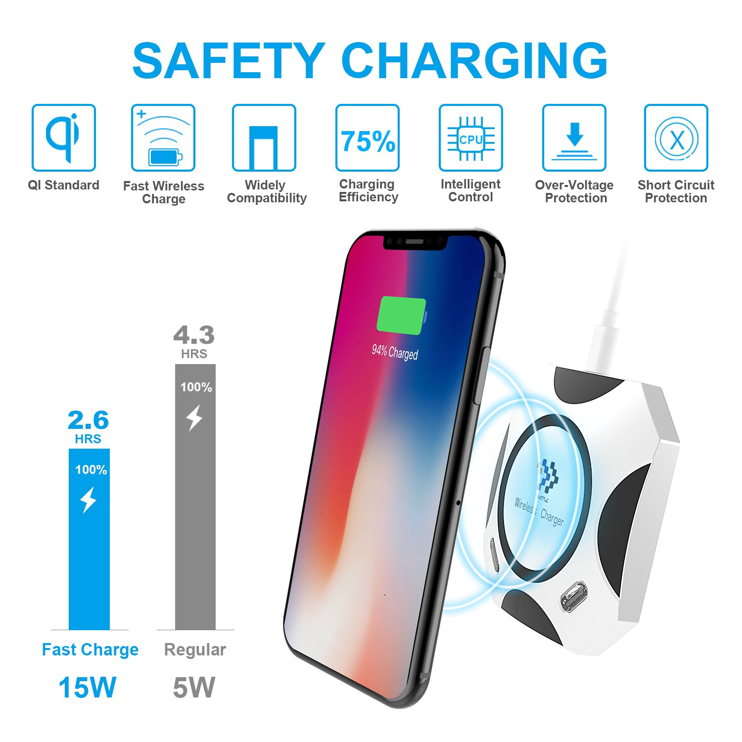 Industrial Electrical WMZ Qi Wireless Charger Pad for iPhone X/8/8 ...