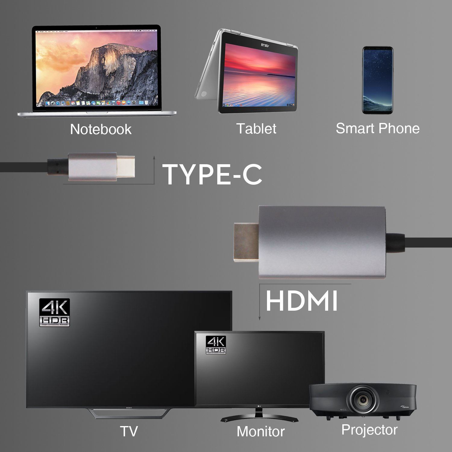 Cable USB C a HDMI 3D 4K*2K@60Hz, Cable USB 3.1 Tipo C a HDMI (Thunderbolt 3 Compatibles ) para 2017/2016 MacBook Pro, DELL Book, Galaxy Note 8/S8/S8 Plus, Huawei Mate 10 /10 Pro -2m (Plug & Play)
