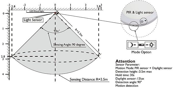 Panel sensor LED UltraSlim de 18 W, lámpara de techo con detector de movimiento y sensor crepuscular, transofrmador de LED incl., Tagesweiß (4000 K), ...