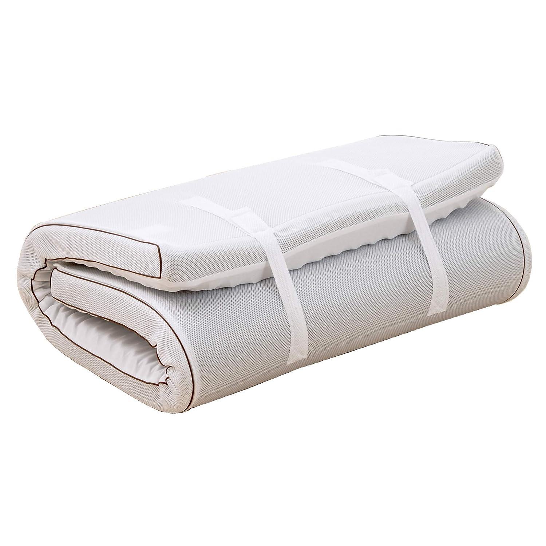 東京西川 SEVENDAYS 高弾性ウレタンマットレス(レギュラー) ホワイト シングル 凹凸構造 ムレにくい HC08258581BR B07GVNYTRY  硬さ/レギュラー