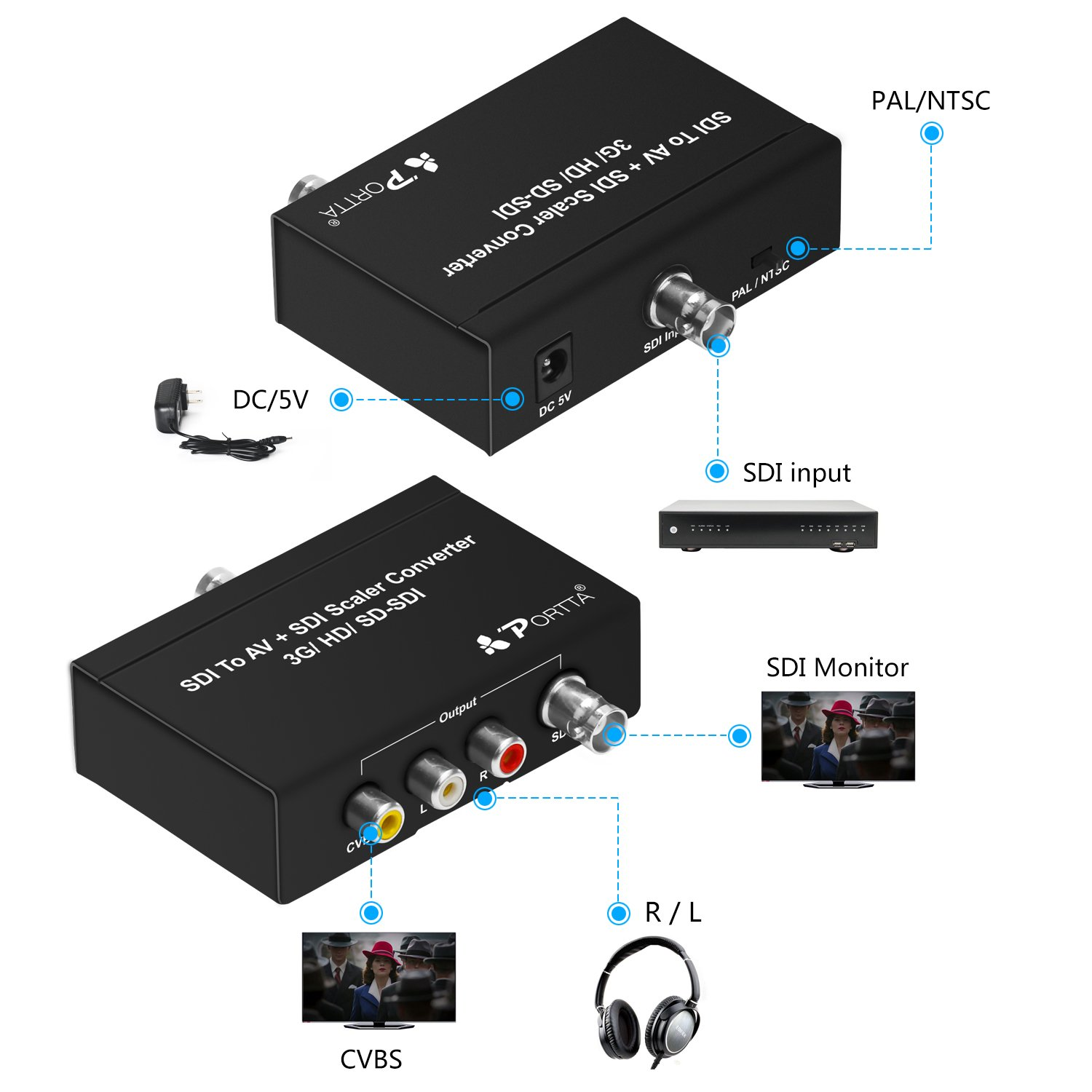 Portta Sdi To Av Loop Out Converter With Scaler Rbvhda8 3g Hd Sdsdi 1 Input 8 Output Video Distribution Amplifier Electronics