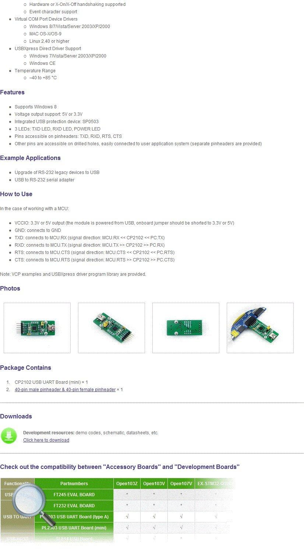 Amazon com: Waveshare CP2102 USB UART Board (mini) Data Transfer