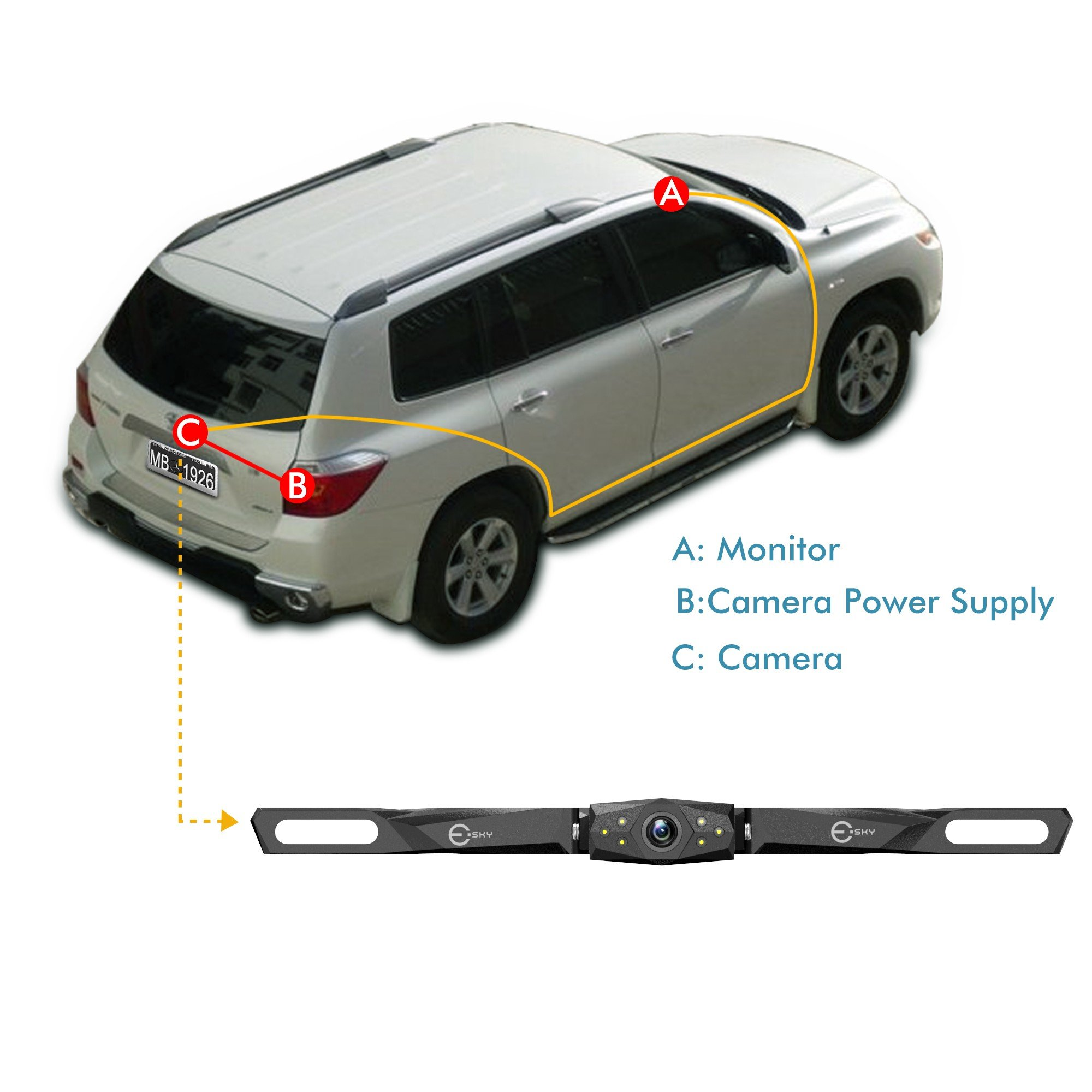 Esky 170 Degree HD CMOS Car Rear View Camera Waterproof High Definition Color Wide Viewing Angle License Plate with 6 LED EC180-47 by Esky (Image #5)