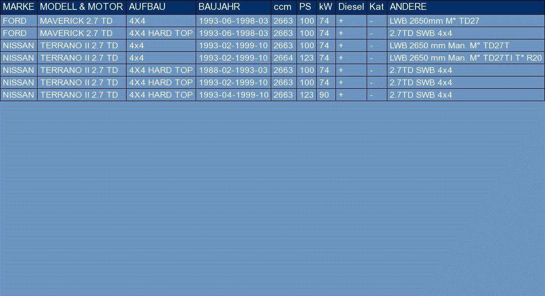 ETS-EXHAUST 51097 Hosenrohr Anbauteile f/ür MAVERICK 2.7 TD 4X4 4X4 HARD TOP 1993-1998 // TERRANO II 2.7 TD 1988-1999
