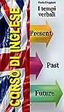 Corso di Inglese: I tempi verbali