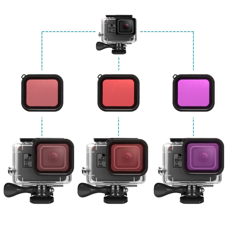 iTrunk 14 in 1 Kit accessori Gopro Set con custodia impermeabile Custodia Filtro rosso e accessori antiappannamento Inserto compatibile per Gopro 2018 Hero 6 Hero 5 Hero 7 Nero Azione Telecamera