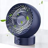 SmartDevil USB Ventilador de Escritorio,Ventilador de Mesa con Viento Fuerte, Funcionamiento Silencioso Mini Ventilador Portá