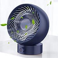 SmartDevil 2020 New USB Desk Fan, Small Personal Desktop Table Fan with Strong Wind, Operation Portable Mini Fan for…