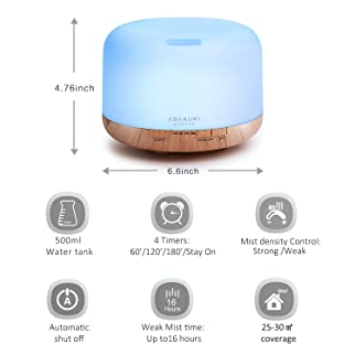 5 In 1 Ultrasonic Aromatherapy Diffuser
