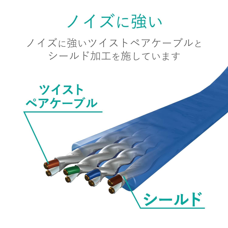 BM20 LD-TWSFT Elecom Category 7-compatible LAN cable 10 Gigabit Ethernet support blue metallic ? 2.0m