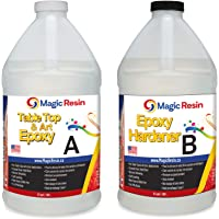 Hardware Adhesives & Sealers - Best Reviews Tips
