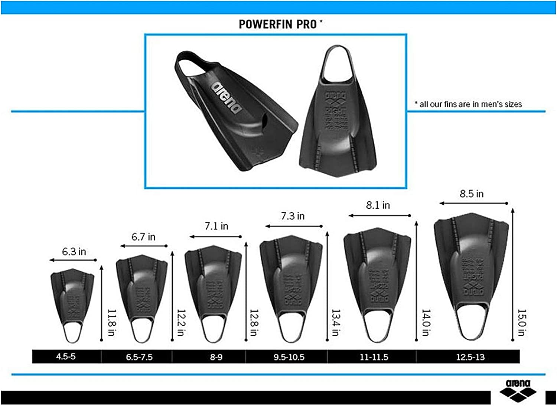 Schwarz//Silber ARENA Limited Edition Powerfin Pro Schwimmflossen