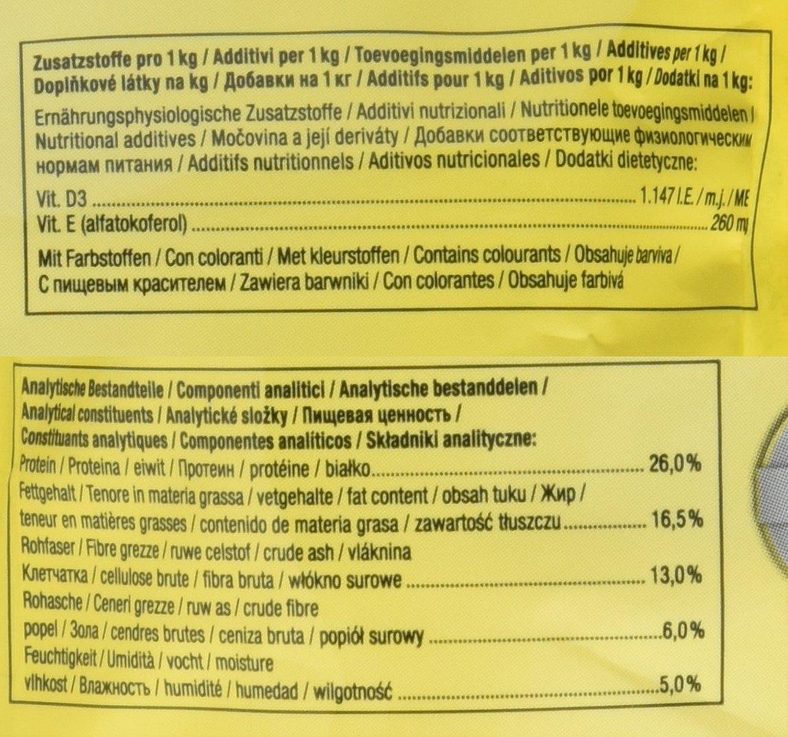 GimCat GrasBits , Golosinas para gatos con vitaminas, minerales, aminoácidos y oligoelementos , 1 x bolsita 140 g: Amazon.es: Productos para mascotas
