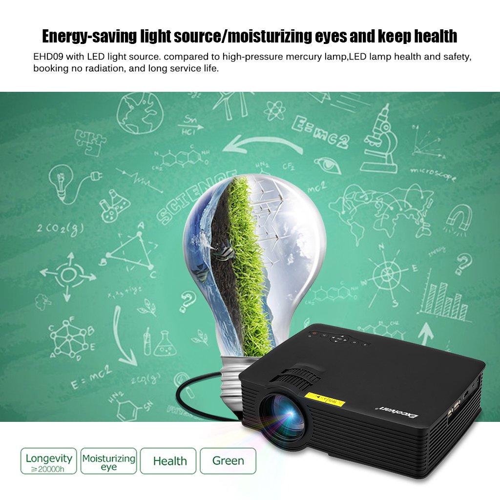 Amazon.com: Excelvan EHD09 Mini LED Multimedia Home Theater ...