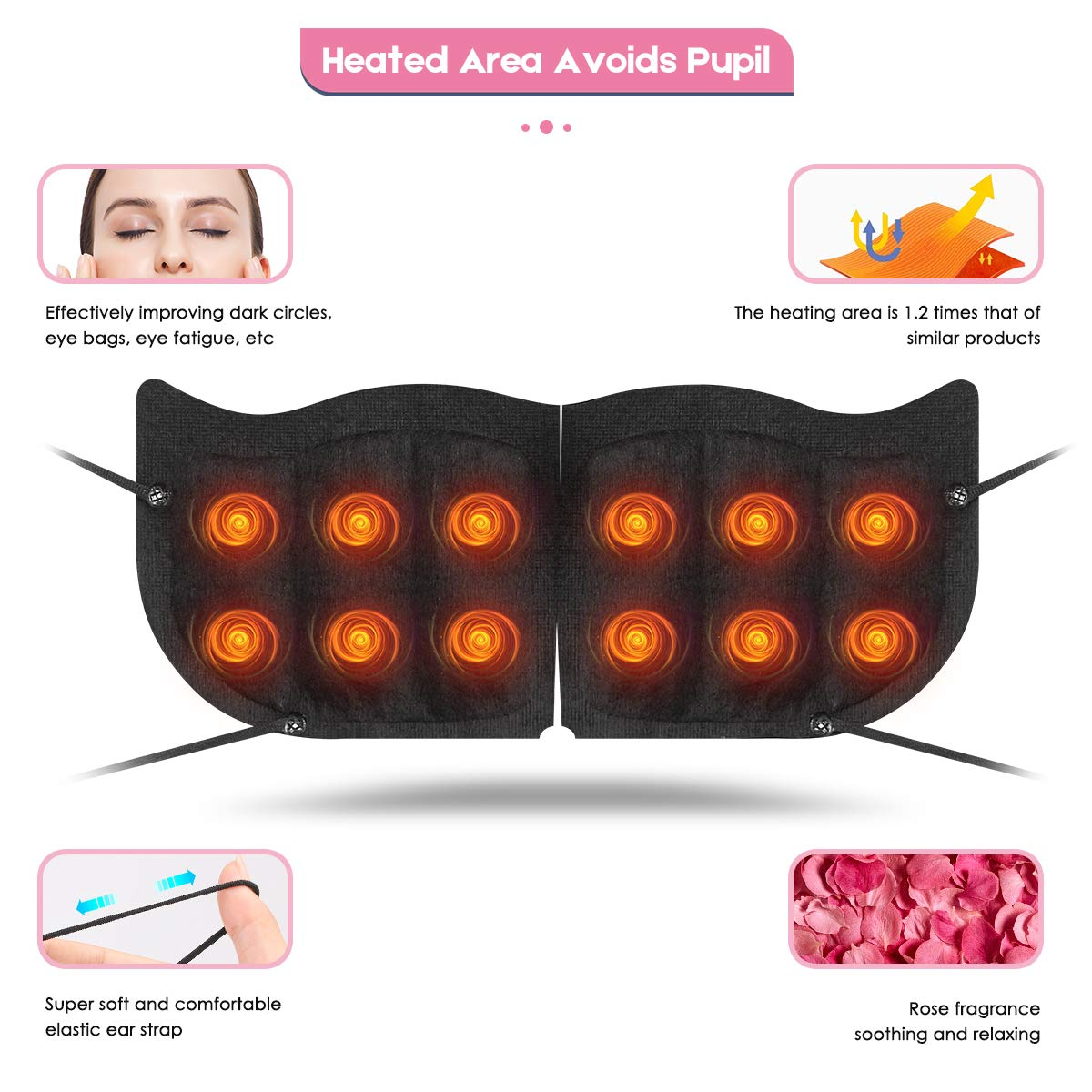 Moist Heat Eye Compress | Steam Eye Mask for Dry Eyes, Help Sleep, Blackout, Breathable, Relieves Eyestrain Fatigue Dryness Soreness, Men Women, 20 Sheets