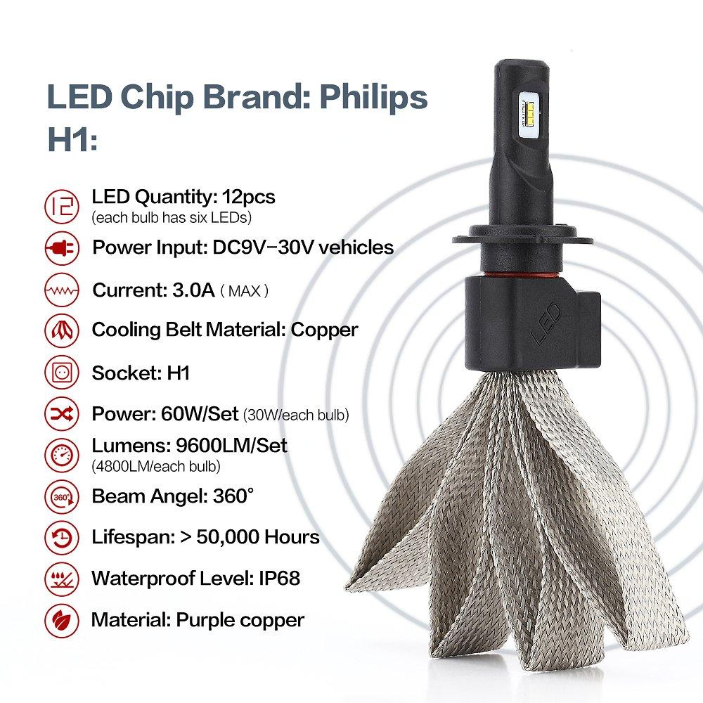 amazon com h1 lumileds led headlight bulbs cool white chips 60w rh amazon com