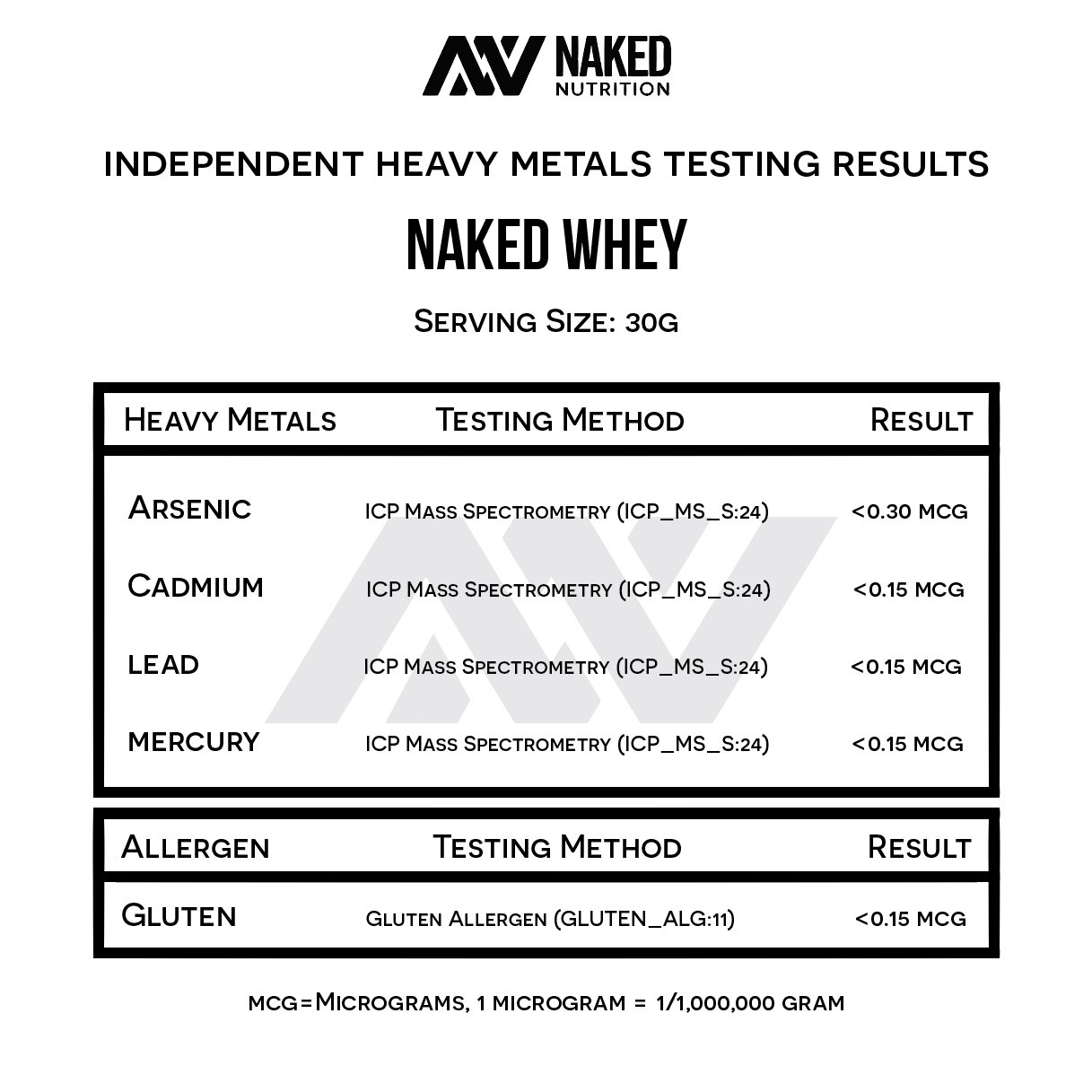 Naked WHEY 1LB 100% Grass Fed Unflavored Whey Protein Powder - US Farms, Only 1 Ingredient, Undenatured - No GMO, Soy or Gluten - No Preservatives - Promote Muscle Growth and Recovery - 15 Servings by NAKED nutrition (Image #7)