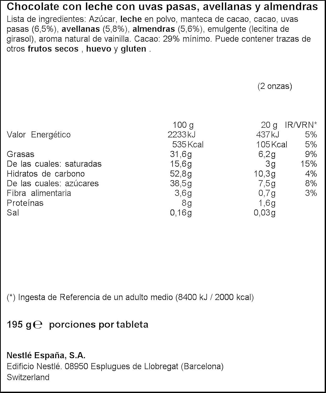 NESTLÉ Les Recettes de LAtelier Chocolate con Leche Pasas Avellanas y Almendras - Tableta de Chocolate 195g: Amazon.es: Amazon Pantry
