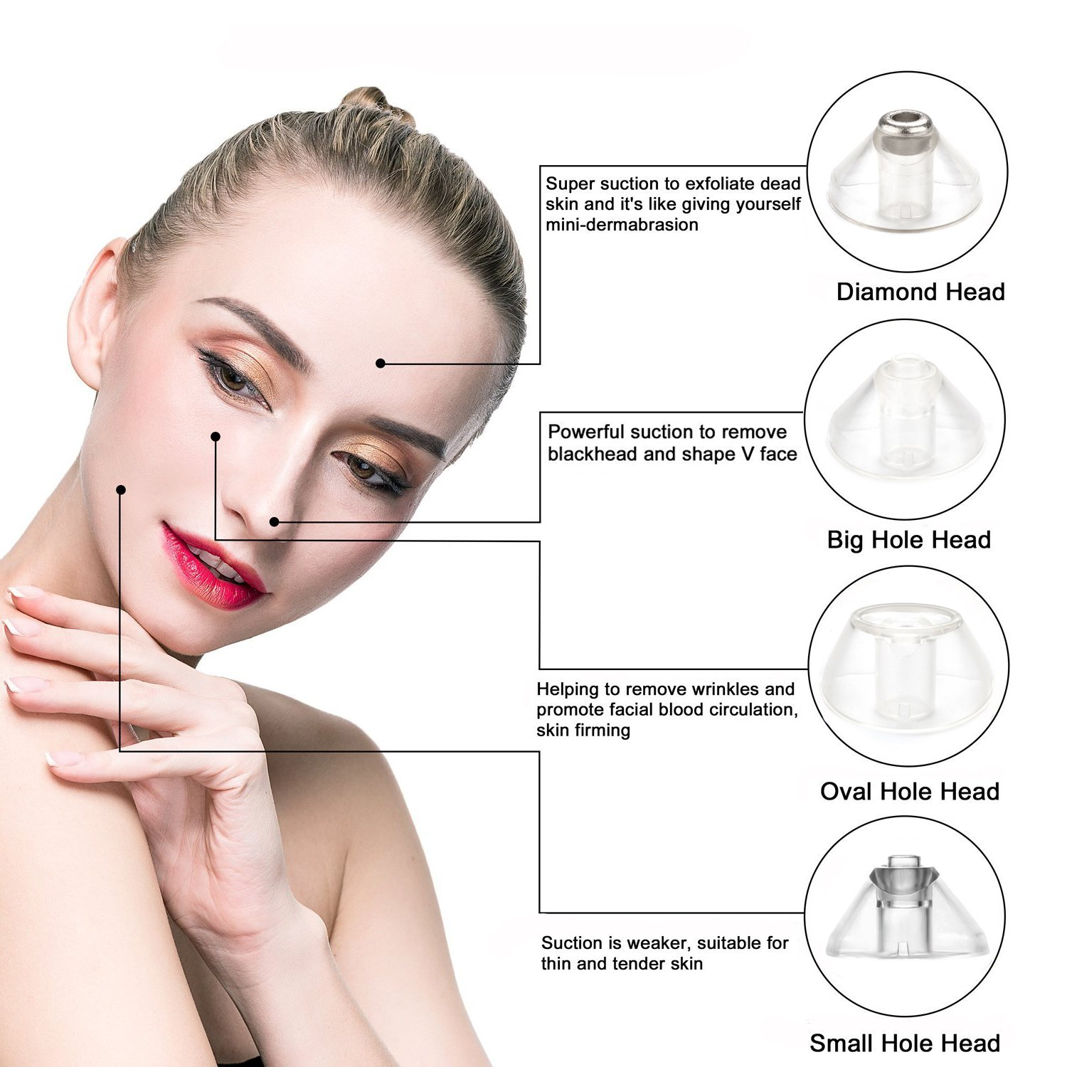 Amazon electric blackhead remover pore vacuumcompath facial amazon electric blackhead remover pore vacuumcompath facial pore cleanser vacuum suction facial cleanser usb rechargeable extractor tool for facial solutioingenieria Gallery
