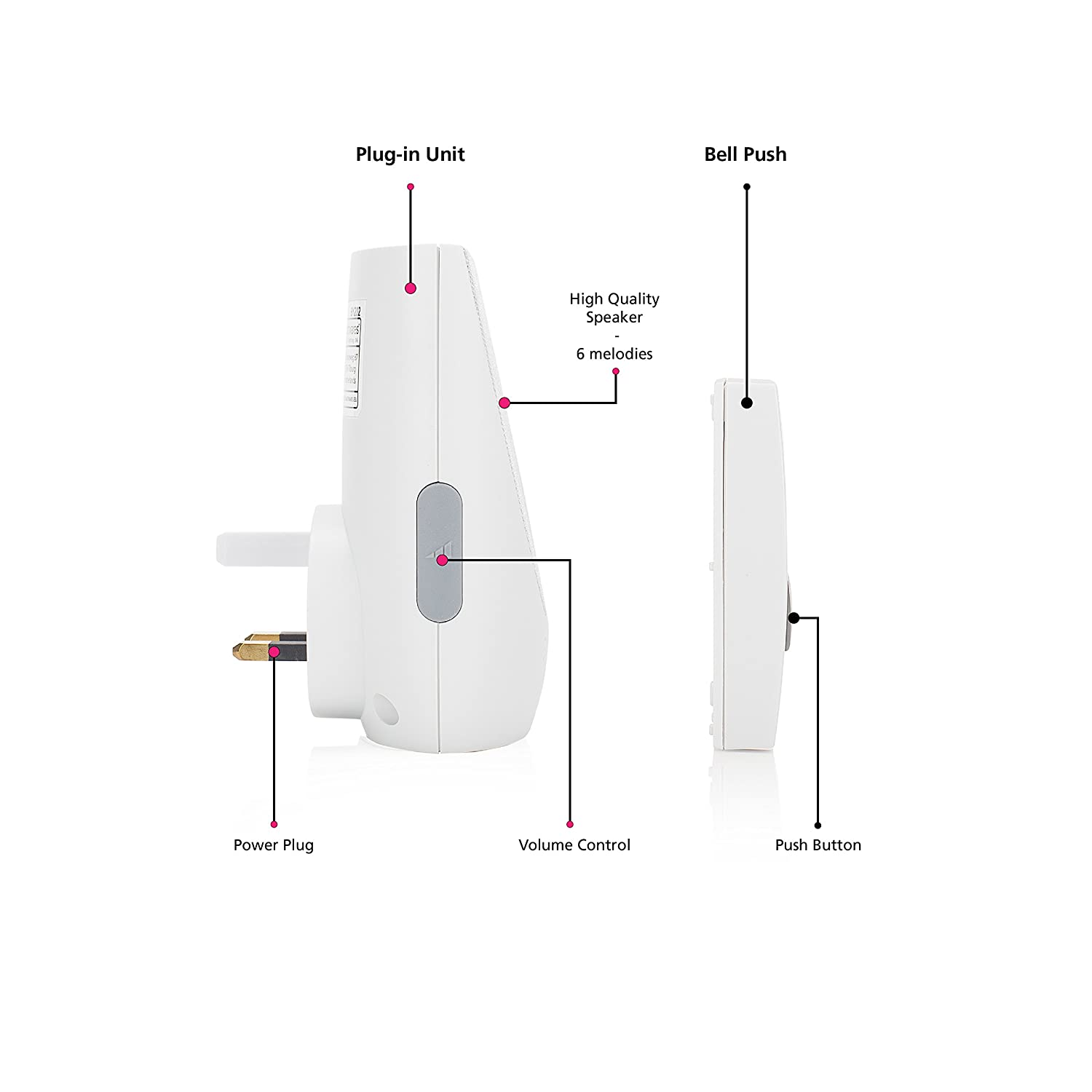 Byron Sentry By202 100m Wireless Plug In Door Chime Kit With 6 Friedland Bell Wiring Diagram Sounds Diy Tools