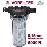 filter vorfilter pumpenfilter f r hauswasserwerk kreiselpumpe jetpumpe brunnenpumpe pumpe. Black Bedroom Furniture Sets. Home Design Ideas