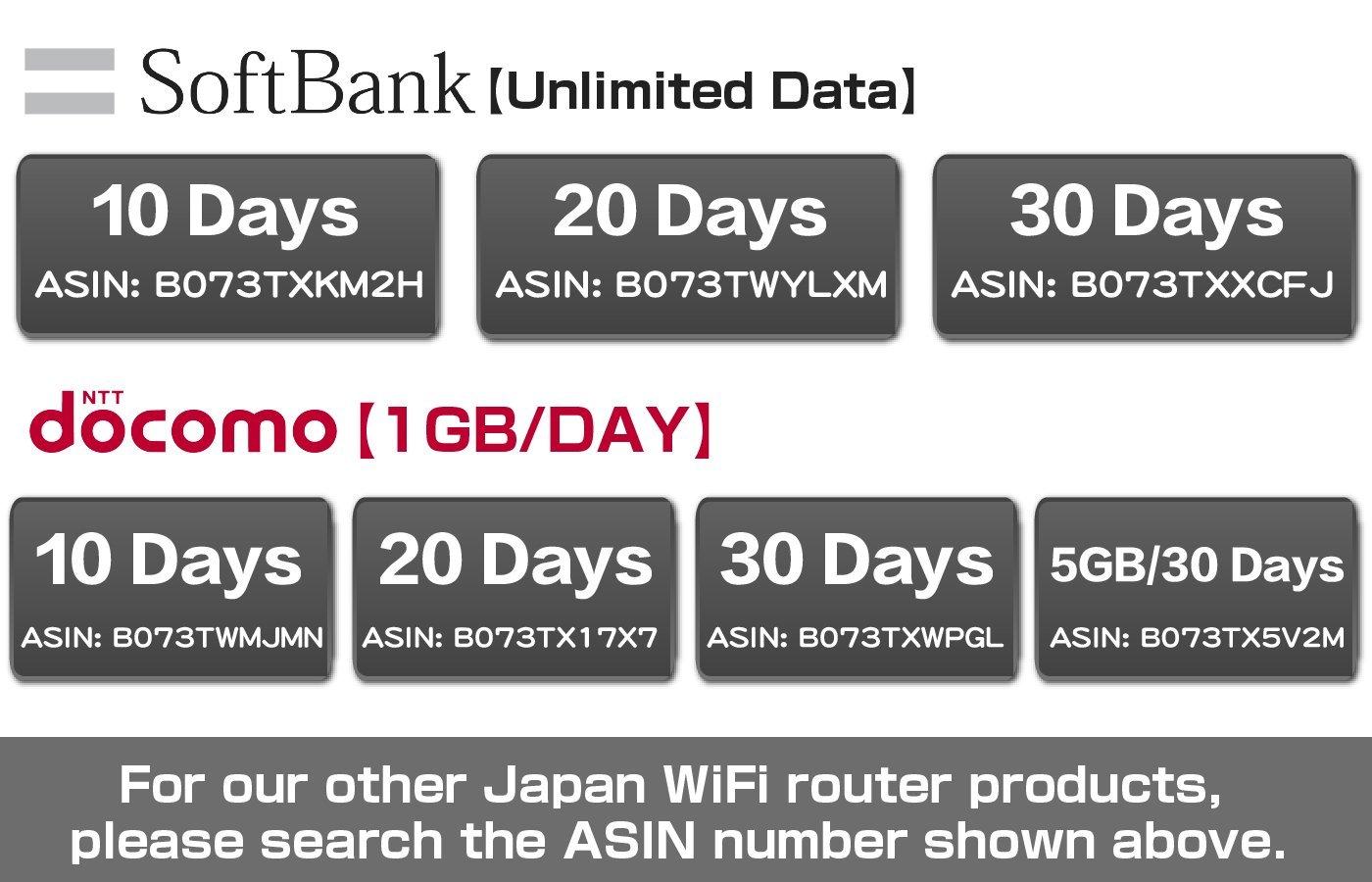 Softbank SIM Card 4G/LTE Japan Mobile WiFi Hotspot Rentals Unlimited - 10  Day
