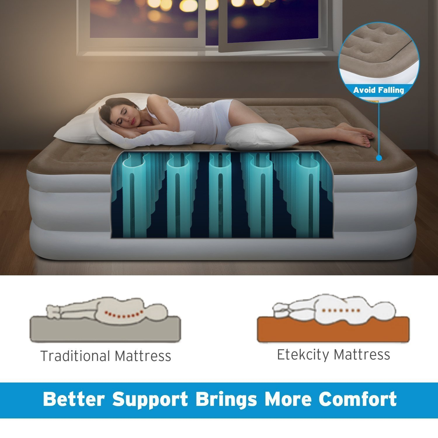 Etekcity Upgraded Queen Size Double Air Bed Air Mattress Blow Up